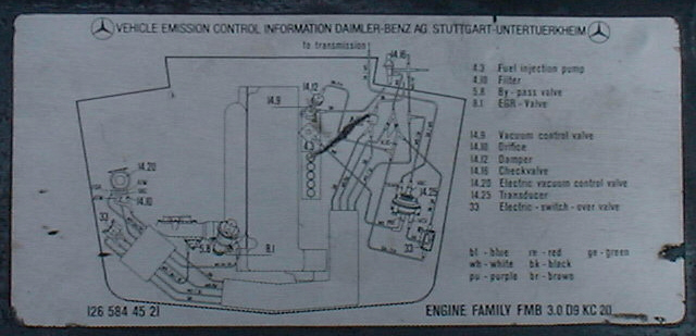 Vacuumdiagram on Mercedes W126 Vacuum Line Diagram
