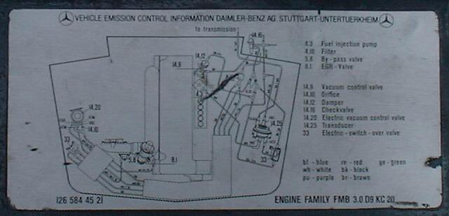 valley wiring diagrams diesel vacuum system adjustments #7